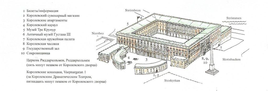 Схема дворца